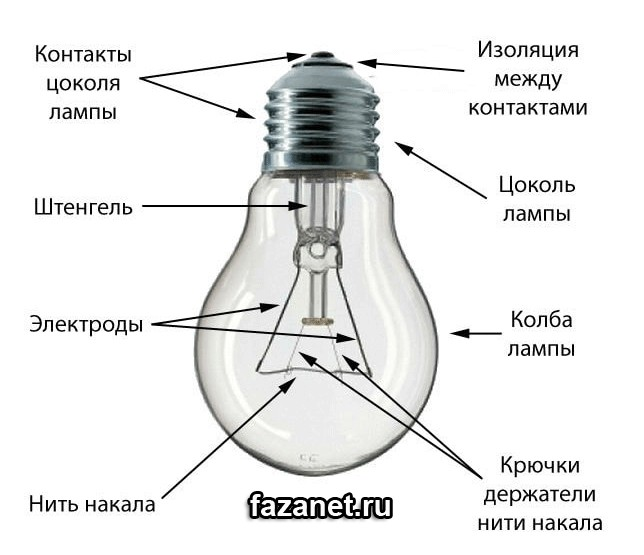 Ustroystvo lampy nakalivaniya