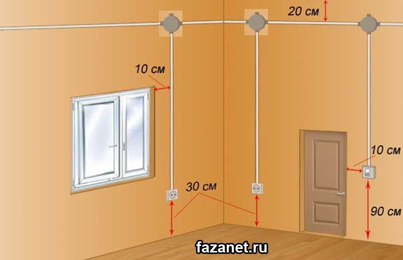 Rekomendatsii pro prokladke elektroprovodki