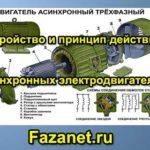 Устройство и принцип действия асинхронных электродвигателей